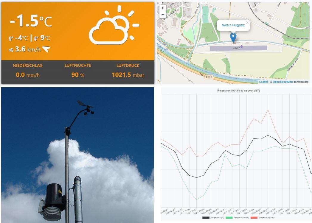 Wetterstationen sind eine wichtige Ergänzung für Baucams. Aktuelle Wetterwerte helfen bei Entscheidungen ob die nächsten Bauarbeiten möglich sind.